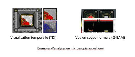 Microscope acoustique réalisations